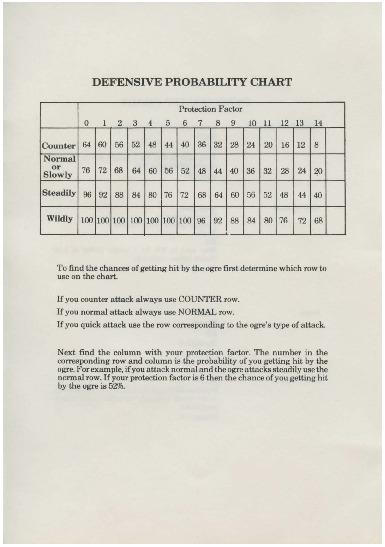 The Wizards Dominion refcard 1a.pdf